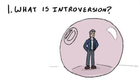 Sharing Information: TIPE KEPRIBADIAN INTROVERT (1) : Pengertian Kepribadian  Introvert